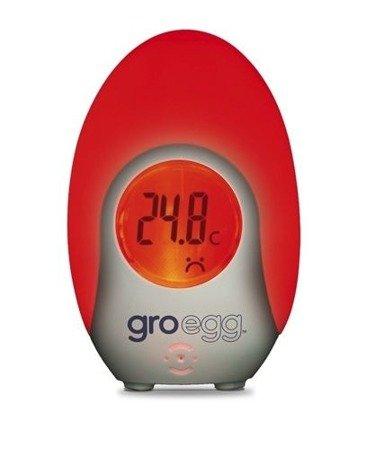 Termometr Gro-Egg, Gro Company
